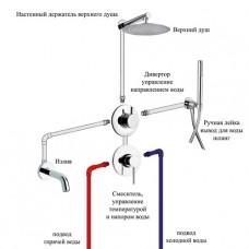 Paini Комплект встраиваемой системы для ванны COX на 3 потребителя